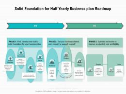 Solid Foundation For Half Yearly Business Plan Roadmap