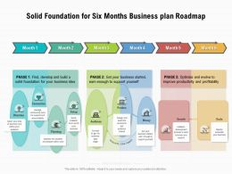 Solid Foundation For Six Months Business Plan Roadmap