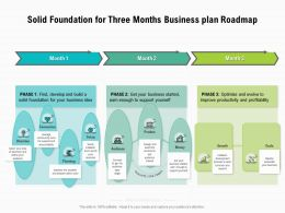 Solid Foundation For Three Months Business Plan Roadmap