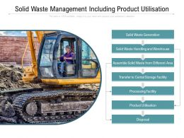 Solid Waste Management Including Product Utilisation