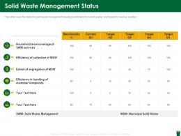 Solid Waste Management Status Hazardous Waste Management Ppt Template