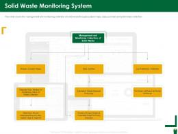 Solid Waste Monitoring System Hazardous Waste Management Ppt Rules