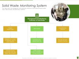 Solid Waste Monitoring System Industrial Waste Management Ppt File Outfit
