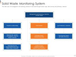 Solid Waste Monitoring System Municipal Solid Waste Management Ppt Diagrams