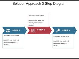 Solution Approach 3 Step Diagram Ppt Examples Slides