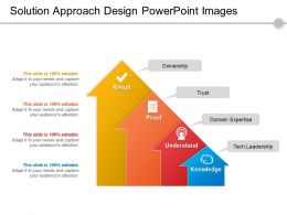 Solution Approach Design Powerpoint Images
