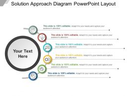 Solution Approach Diagram Powerpoint Layout