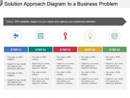 Solution Approach Diagram To A Business Problem Ppt Slide Examples