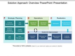 Solution Approach Overview Powerpoint Presentation