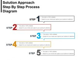 Solution Approach Step By Step Process Diagram Ppt Templates