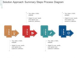 Solution Approach Summary Steps Process Diagram Presentation Pictures