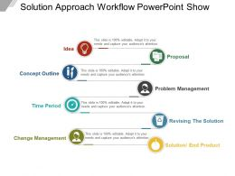 Solution Approach Workflow Powerpoint Show