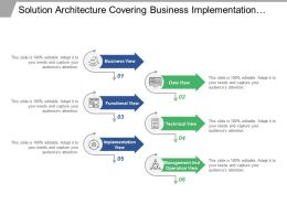 Solution Architecture Covering Business Implementation Operation View