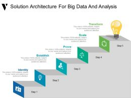 Solution Architecture For Big Data And Analysis Presentation Layouts