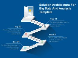 Solution Architecture For Big Data And Analysis Template Presentation Images