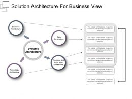 solution_architecture_for_business_view_presentation_outline_Slide01
