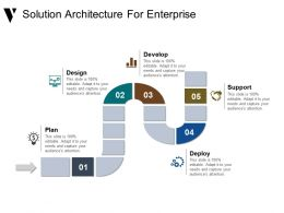 Solution Architecture For Enterprise Presentation Pictures