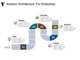 Solution Architecture For Enterprise Presentation Pictures