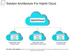 Solution Architecture For Hybrid Cloud Presentation Portfolio