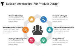 Solution Architecture For Product Design Presentation Slides