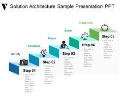 Solution Architecture Sample Presentation Ppt