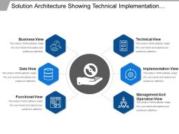 Solution Architecture Showing Technical Implementation Management Operational View