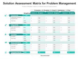 Solution Assessment Matrix For Problem Management