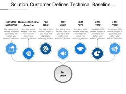 Solution Customer Defines Technical Baseline Membership Review Committee