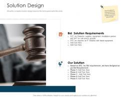 Solution Design Tender Management Ppt Demonstration