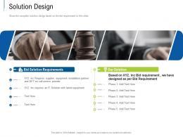 Solution Design Tender Response Management Ppt Powerpoint Presentation Model Visuals