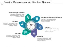 Solution Development Architecture Demand Supply Condition Cloud Computing