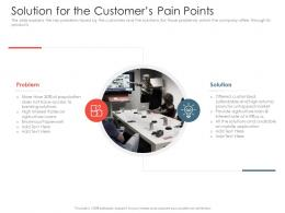 Solution For The Customers Pain Points Investment Pitch Presentations Raise Ppt Mockup