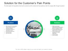 Solution For The Customers Pain Points Investor Pitch Presentation Raise Funds Financial Market