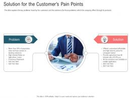 Solution For The Customers Pain Points Secondary Market Investment Ppt Model Portrait