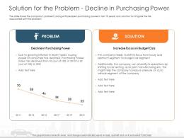 Solution For The Problem Decline In Purchasing Power Automobile Company Ppt Brochure