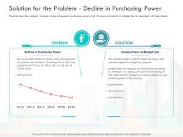 Solution For The Problem Decline In Purchasing Power Premium Segment Consumer Ppt Topics