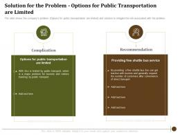 Solution For The Problem Options For Public Determining Factors Usa Zoo Visitor Attendances
