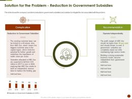 Solution For The Problem Reduction In Government Subsidies Strategies Overcome Challenge Of Declining