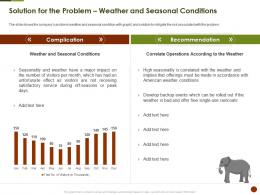 Solution For The Problem Weather And Seasonal Conditions Strategies Overcome Challenge Of Declining