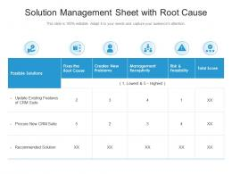 Solution Management Sheet With Root Cause