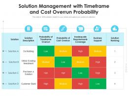 Solution Management With Timeframe And Cost Overrun Probability
