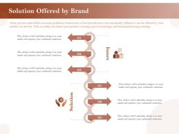 Solution Offered By Brand Issues Ppt Powerpoint Presentation Styles Topics
