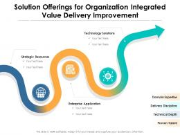 Solution Offerings For Organization Integrated Value Delivery Improvement