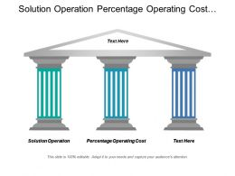 Solution Operation Percentage Operating Cost Defect Ratio Average Sale