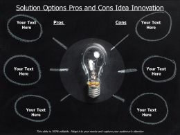 Solution Options Pros And Cons Idea Innovation
