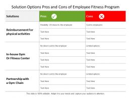 Solution Options Pros And Cons Of Employee Fitness Program