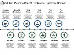 Solution Planning Benefit Realization Customer Demand Economics Production