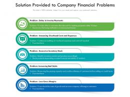 Solution Provided To Company Financial Problems