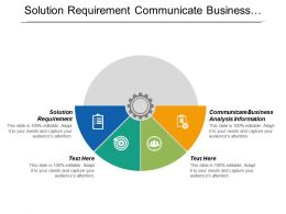 Solution Requirement Communicate Business Analysis Information Conduct Elicitation