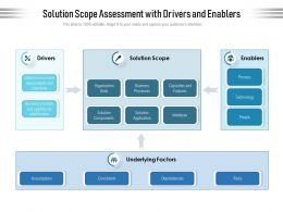Solution Scope Assessment With Drivers And Enablers